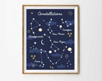 Constellations print, 8 x 10 in, 11 x 14 in, 17 x 22 in, Constellations for kids, Constellation map, Children wall art, Arts nursery