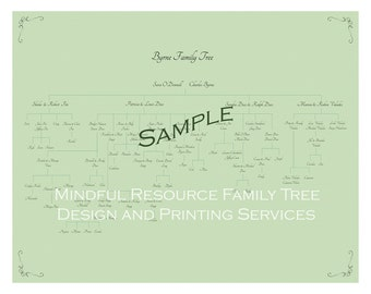 Custom Family Tree Genealogy Chart Professional Retro Design / Fine Art Printing Services Ancestry Decor Genealogy Gift