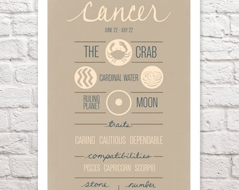 "CANCER. Zodiac Print, Poster, Illustration of Birth Sign, Wall Art Decor, Constellation, ""CANCER"" Birthday Design"