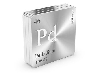 Hypoallergenic Palladium upgrade for White Gold