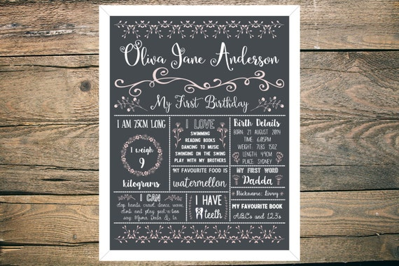 Personalised First/1st Birthday Chalkboard Sign - Girl - 11x14 inch - Printable - Pink and White Pretty Floral theme