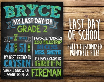 LAST DAY of SCHOOL Chalkboard - Quick Turnaround!