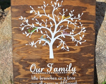 Personalized Family Tree Wall Decor