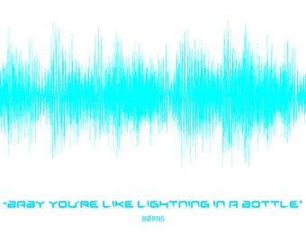 BØRNS - Lightning in a bottle - Waveform Art