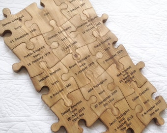 Personalised Family jigsaw pieces