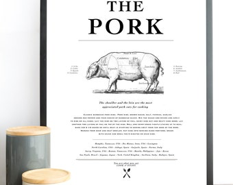 Pork Print, Pork Meat Print, Meat Chart, Meat Cuts, Pig Meat Cuts, Pork Cuts, Pork Chart Art, Pork Butcher, Pork Cuts, Kitchen Diagram,