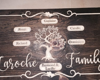 "Custom Family Tree Wood Sign/Plaque - 11""H x 19.5""W"