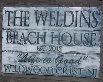 Beach House signs .Quarterboard signs  . Cottage Signs  . Lake House signs .  Distressed and old sign reproductions . Personalize yours now.