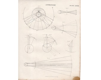 1860 ANTIQUE ASTRONOMY ENGRAVING original antique science celestial engraving print