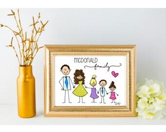 Simple custom family stick figure portrait DIGITAL 8x10 JPEG FILE