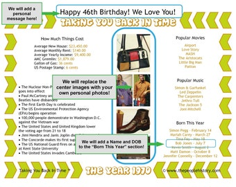 Choose Year 1970 to 1979 - Personalized Year In History Print - For Birthdays and Special Occasions