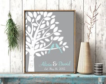 Family Tree Gift, Wedding Gift For Couples Gift, Personalized Wedding Tree Prints, Bride and Groom Gift For Her, First Anniversary Paper