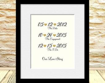 "Special Dates Wall Print, ""Our Love Story"" Timeline, One Year Anniversary Gift, Paper Anniversary Gift, Important Dates Poster"