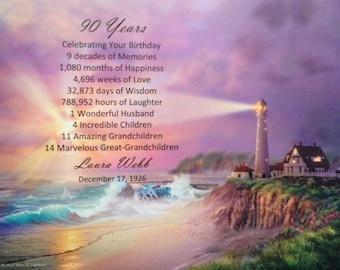 "90th Birthday Gift Personalized Print 11"" X 8.5"" Idea for Mother Mom Grandma Sister Wife Nana Mimi Friend Milestone 1927 Gift"