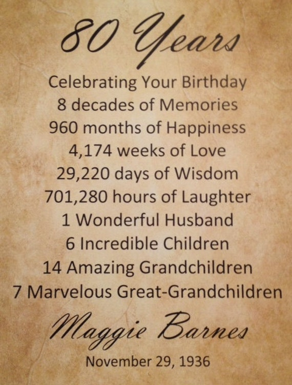 80th Birthday Gift Personalized Print 11 X by ...