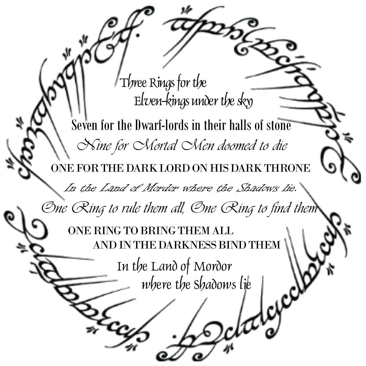 One Right To Rule Them All One Ring To Find Them One: LOTR Wall Art The One Ring Poem Lord Of The Rings / The