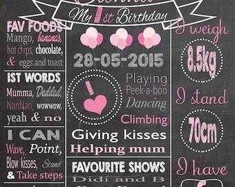 DIGITAL FILE- First Birthday chalkboard- baby girl