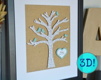 Mothers Day Gift Idea- Mother of the Bride, Family Tree for mom, Gift for Mom, Unique gift for mother, Personalized Birthday Gift