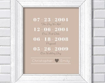 Special Dates Custom Art Print - Anniversary Gift - Wedding Gift - Day we Met - Our First Date - Proposal - Wedding Personalized Valentine