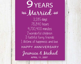 Wedding gift infographic Personalized love story sign