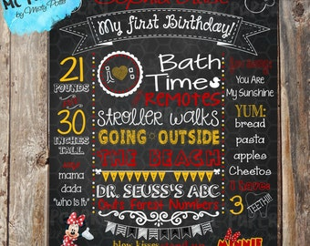Minnie Mouse Printable Birthday Chalkboard Sign - YOU PRINT (Red/Yellow/White)