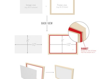 What Size Frame Do I Need? • Please Read! • Infographic • DO NOT PURCHASE • For reference only