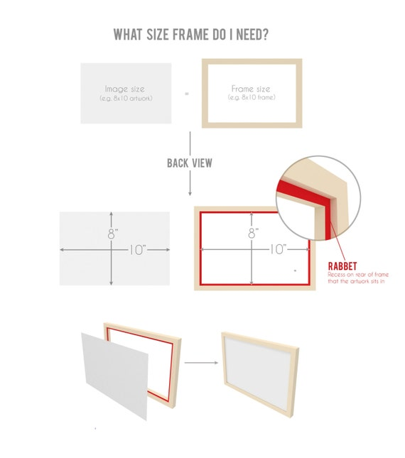 What Size Frame Do I Need Please Read Infographic DO