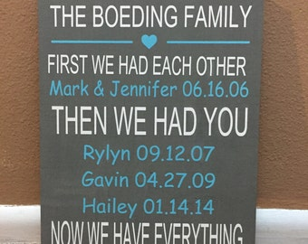 Family Sign - 11 x 14 - {First we had each other, Then we had you, Now we have everything}