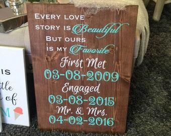 Wedding sign Every love is beautiful custom dates