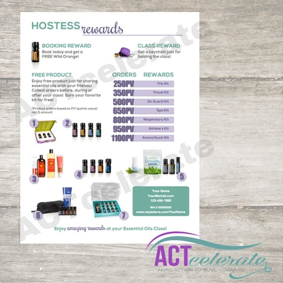 doterra how to do a us order