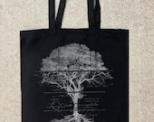 Tree Diagram & Schematics - Black Cotton Canvas Tote Bag