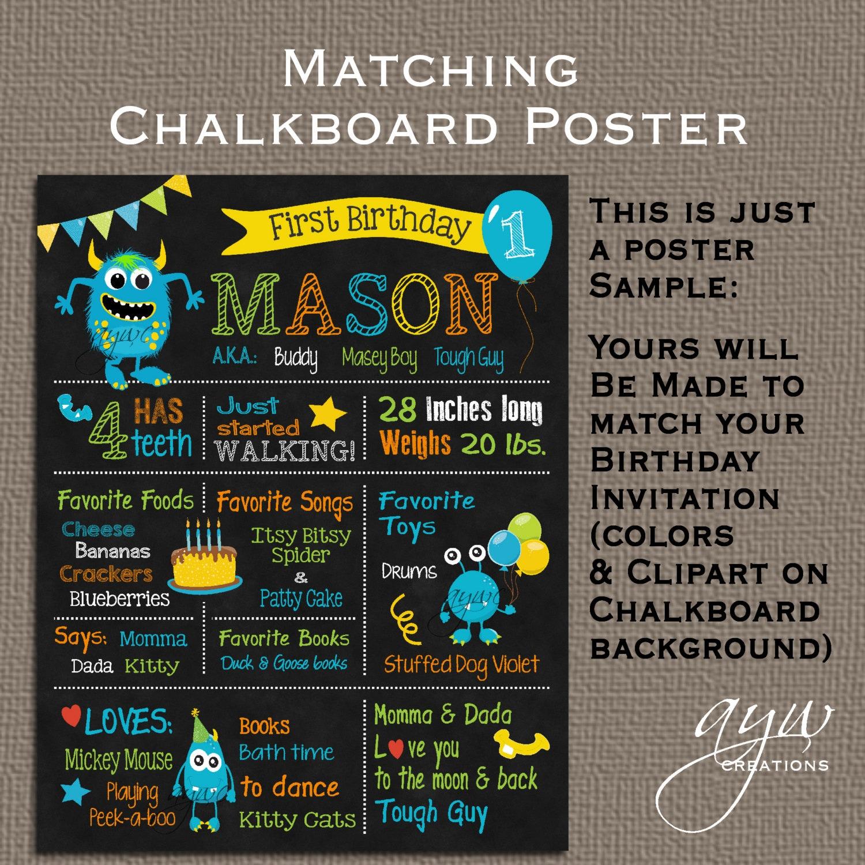 Matching First Birthday Chalkboard Designs 1st 2nd 3rd 4th