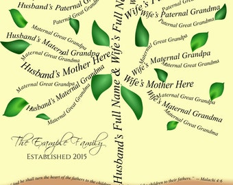 Customized Family Tree, including Children and Grandchildren (Digital)