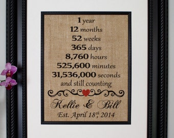 First Anniversary Burlap, First Year Married, 1st Anniversary, Any Year, Burlap Print, Burlap Sign, Personalized Anniversary