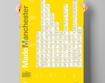 Made of Manchester A1 Periodic table poster