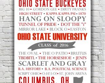 The Ohio State University Buckeyes Typography Print - CUSTOMIZABLE Graduation Gift
