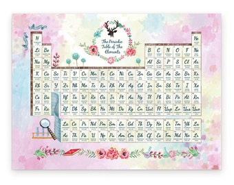 Watercolor Periodic Table of The Chemical Elements Poster, science print, wall decor 12 x 16 in
