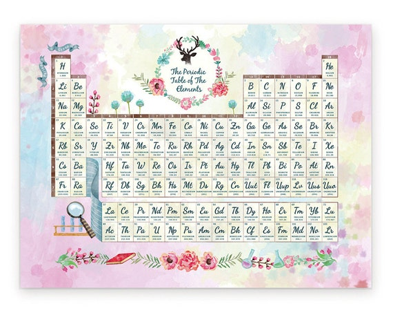 Watercolor periodic table of the chemical elements poster like this item urtaz Choice Image