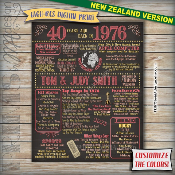 40th Wedding Anniversary Gift Ideas New Zealand : 40th Anniversary 1976 NEW ZEALAND Chalkboard Poster Sign, 40 Years Ago ...