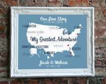 25th Wedding Anniversary Gifts Husband To Wife : 25th Wedding Anniversary Gift, 25th Anniversarys Gift for Men ...