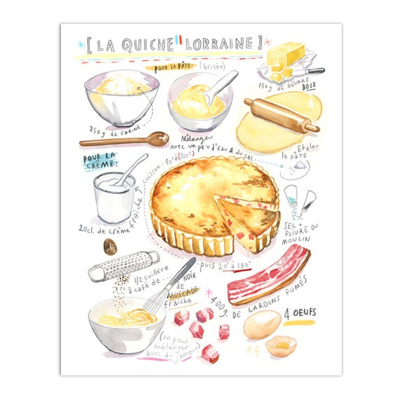 Quiche lorraine recipe print yellow kitchen decor french for Decoration quiche