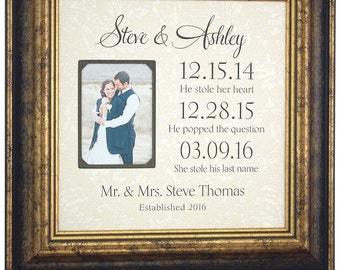 Wedding Sign, Personalized Picture Frame, Wedding Photo Frame, Custom Wedding Sign, Parent Wedding Thank You, Personalized Mom Dad Gift