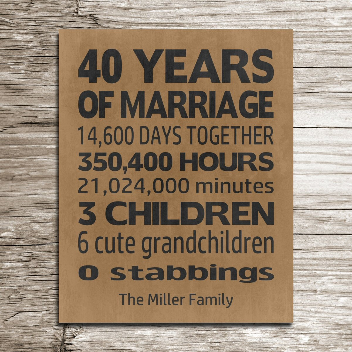 Funny 40th Anniversary Gift Parents Anniversary Gift RUSTIC