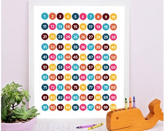 Numbers Poster, Education Printable, Numbers Printable, Numbers 1 to 100, Number, Playroom Decor, Education Wall Art, Number Chart Printable