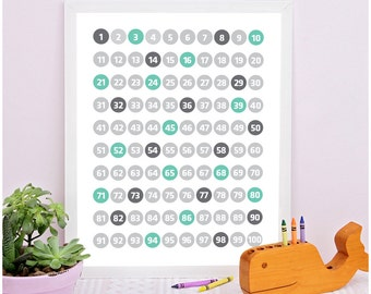 Education Wall art, Numbers printable, playroom decor, Kids room decor, Nursery wall art, Numbers Chart, Educational poster, Counting Poster