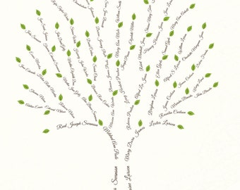 Custom Family Tree - 6 Generation or Descendant Tree (Digital Copy)