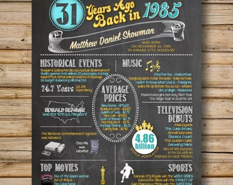 1985 -- 31st Birthday OR 31st Anniversary Chalkboard Poster, DIGITAL FILE, Perfect Gift, Color Customizable, 31 Years Ago Sign