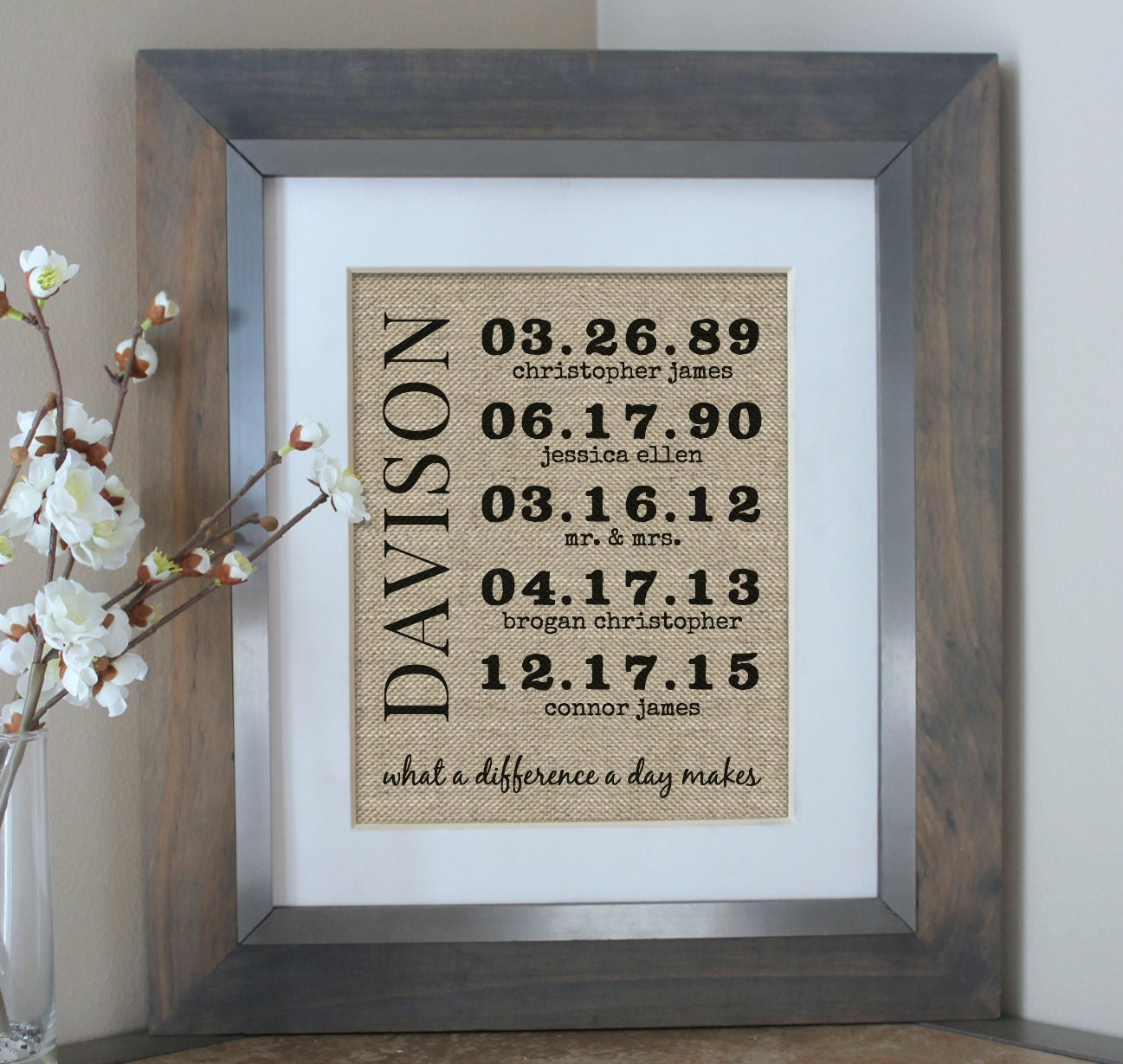 Personalised 50th Wedding Anniversary Gifts: 50th Anniversary Gifts Personalized Family Dates