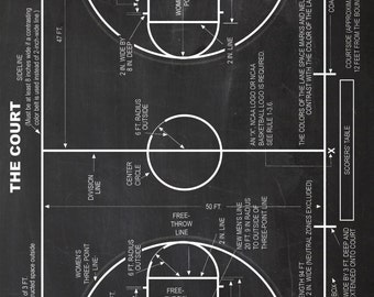 Basketball Court Schematic Diagram  Very High Quality and Cool Poster  A0-A1-A2-A3-A4