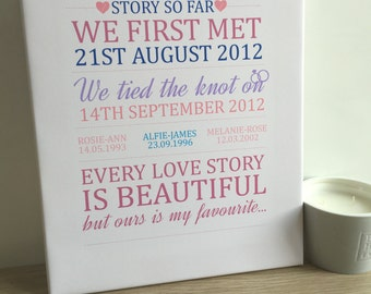 Our Story So Far Icon Canvas